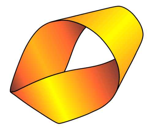 A Mobius strip