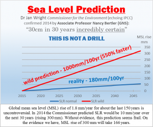 Sea Level Prediction